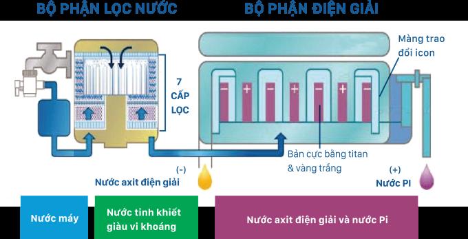 locnuoc1.png