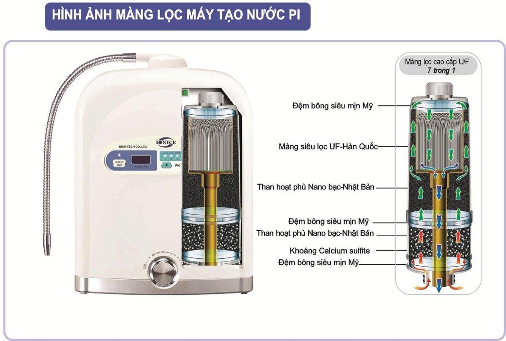 Máy lọc nước alkaline